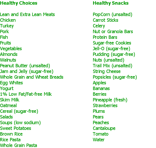 Eat it healthy food choices for Cuisine examples